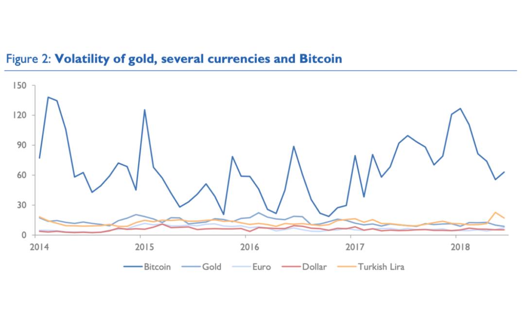 The Bitcoin Bubble