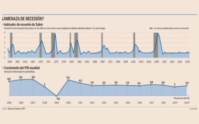 Cómo detectar la próxima recesión